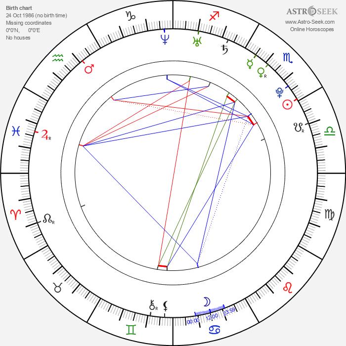 Tang Thanh Ha - Astrology Natal Birth Chart