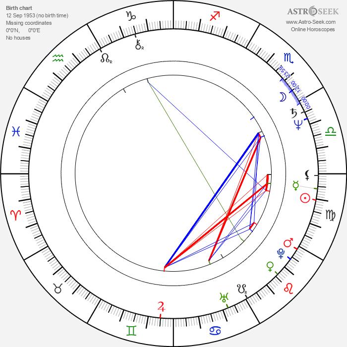 Tânia Alves - Astrology Natal Birth Chart