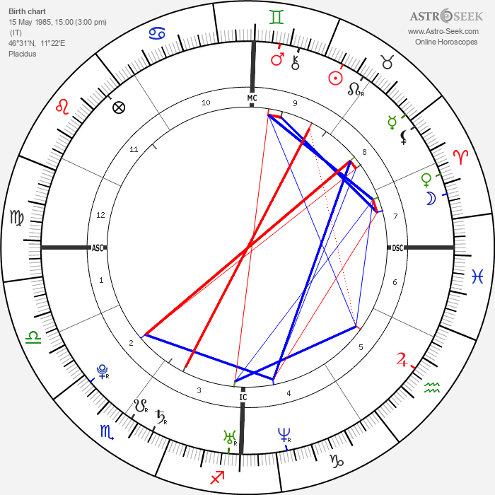 Tania Cagnotto - Astrology Natal Birth Chart