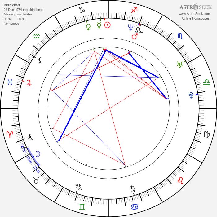 Tania Lentini - Astrology Natal Birth Chart