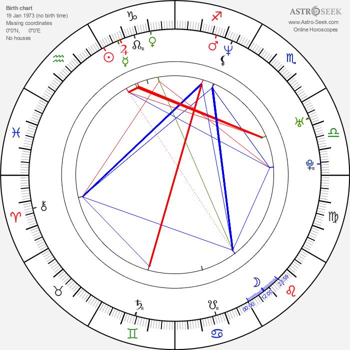 Tania Popa - Astrology Natal Birth Chart