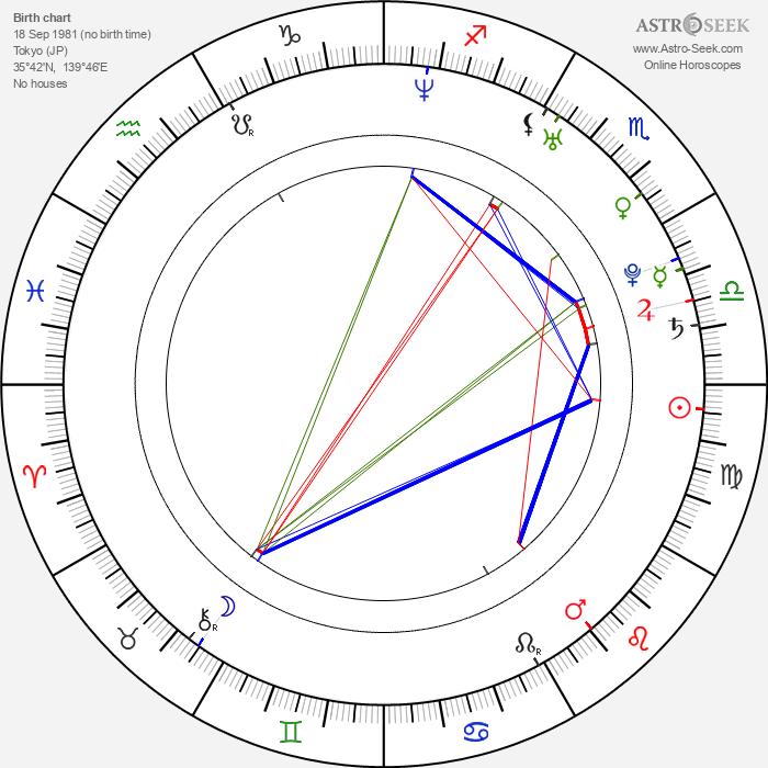 Tanisha Harper - Astrology Natal Birth Chart