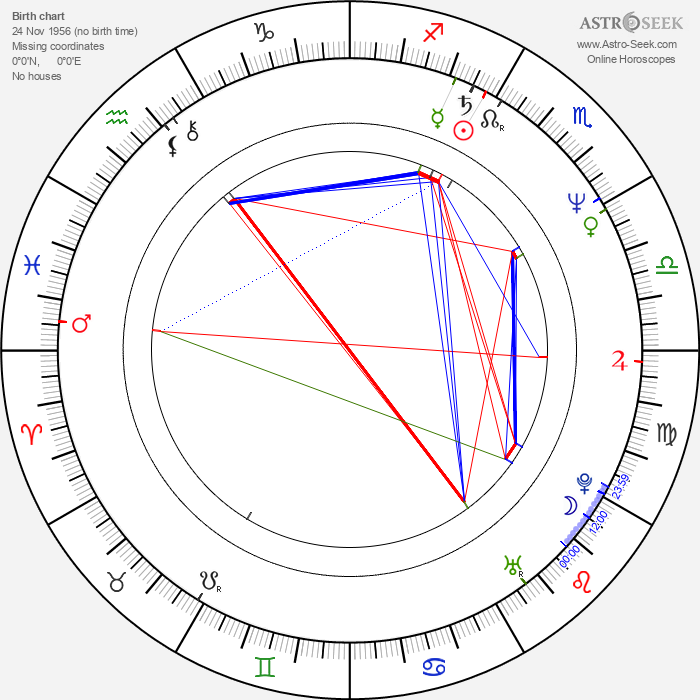 Tanit Jitnukul - Astrology Natal Birth Chart
