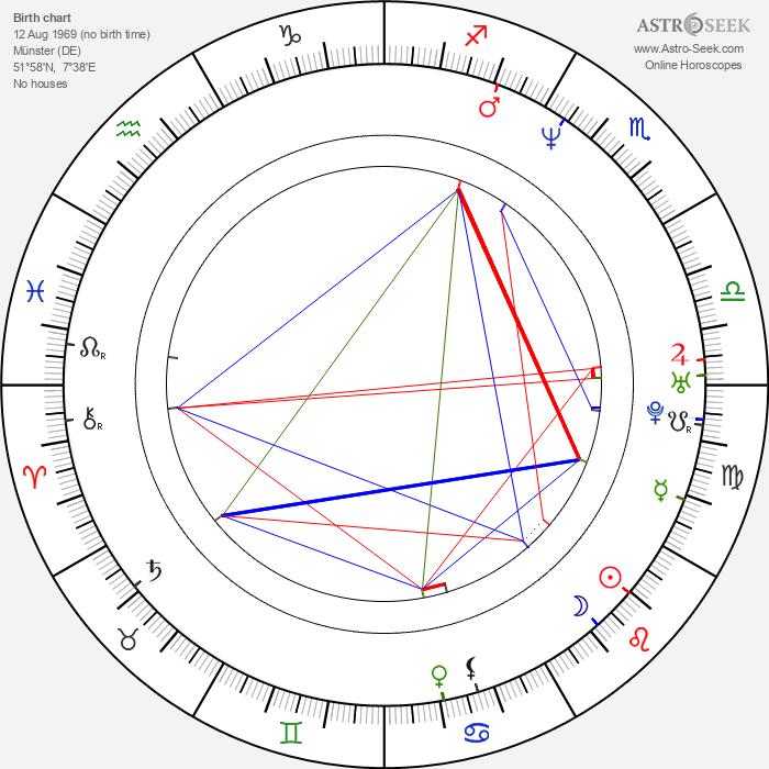 Tanita Tikaram - Astrology Natal Birth Chart