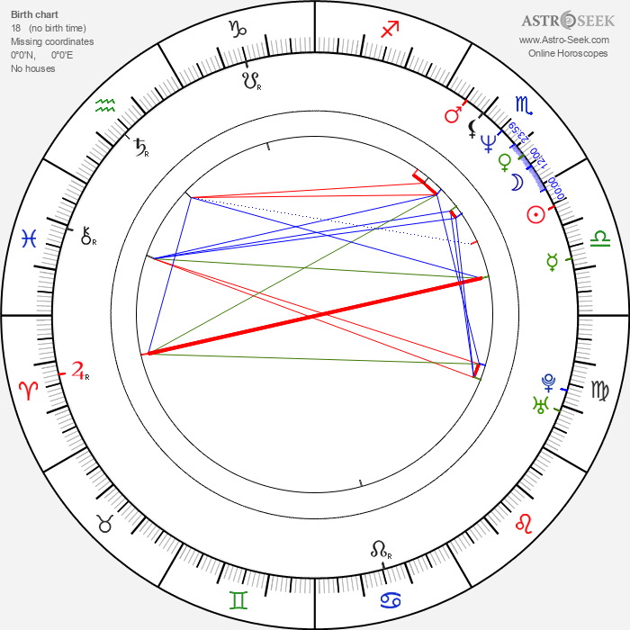 Tanja Kauerová - Astrology Natal Birth Chart