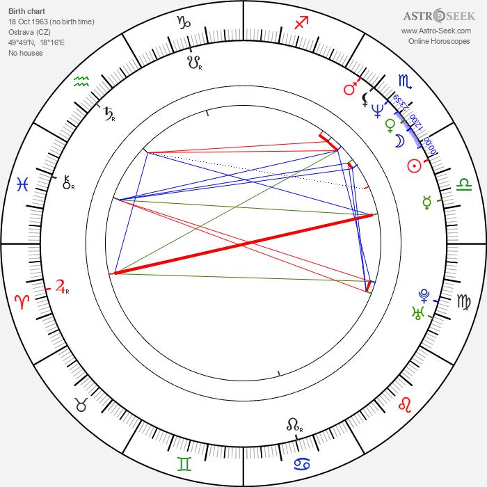 Tanja Kauerová - Astrology Natal Birth Chart