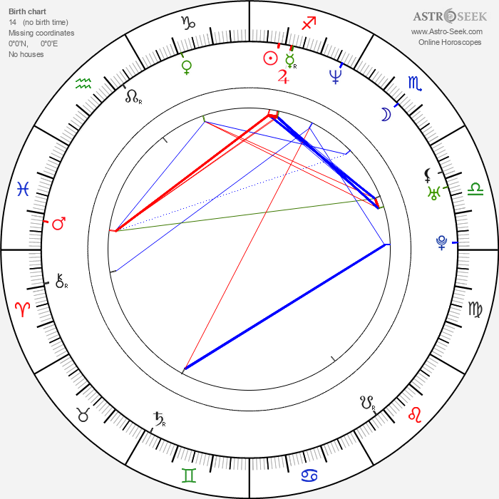 Tanja Wedhorn - Astrology Natal Birth Chart