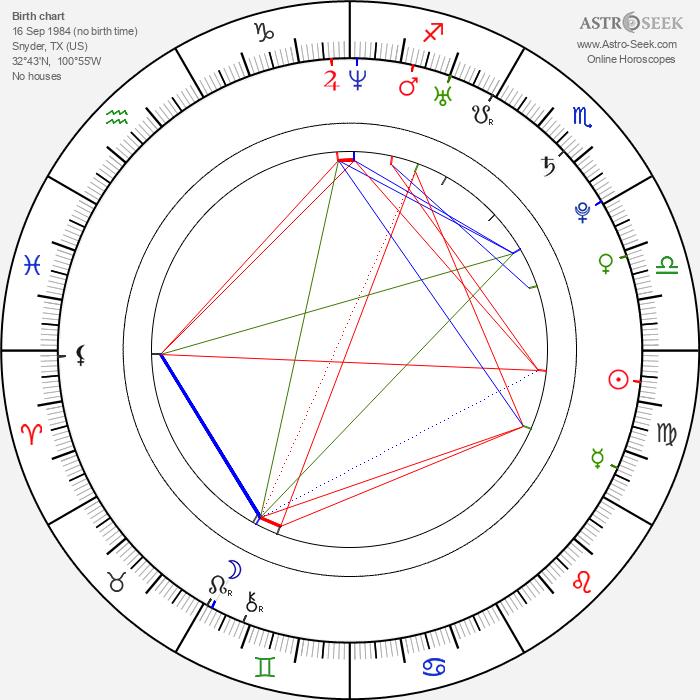 Tanner Beard - Astrology Natal Birth Chart