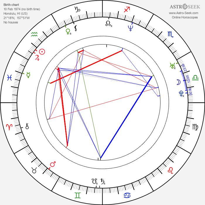 Tanoai Reed - Astrology Natal Birth Chart