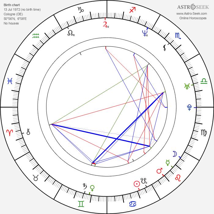 Tanya Neufeldt - Astrology Natal Birth Chart