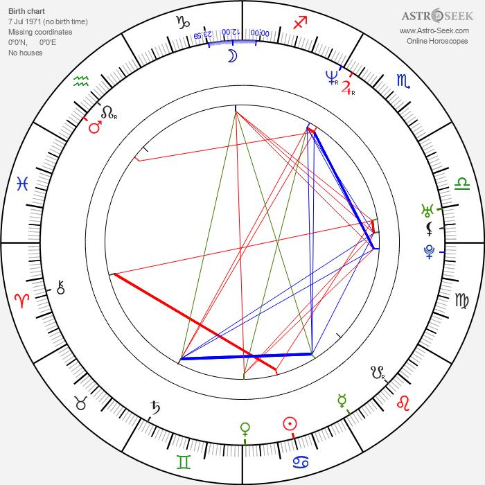 Tanya Newbould - Astrology Natal Birth Chart
