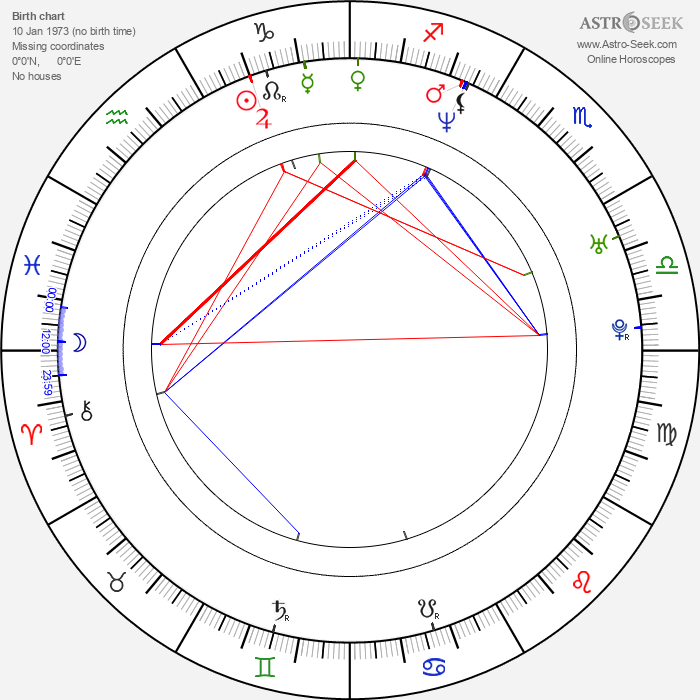 Tanya Streeter - Astrology Natal Birth Chart