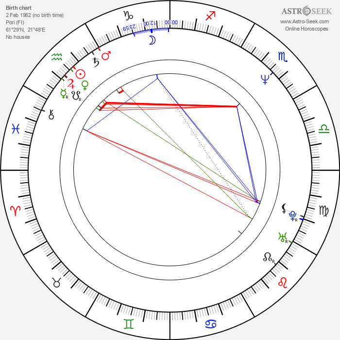Tapani Rinne - Astrology Natal Birth Chart