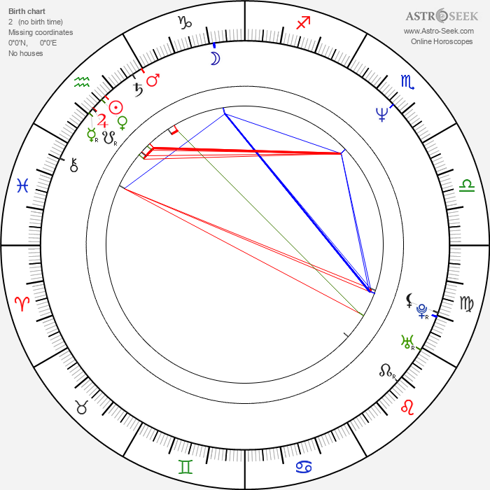 Tapani Rinne - Astrology Natal Birth Chart