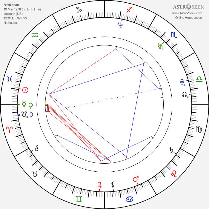 Tara Cardinal - Astrology Natal Birth Chart