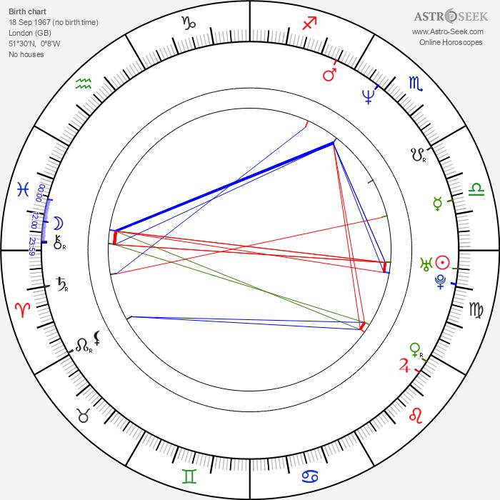 Tara Fitzgerald - Astrology Natal Birth Chart