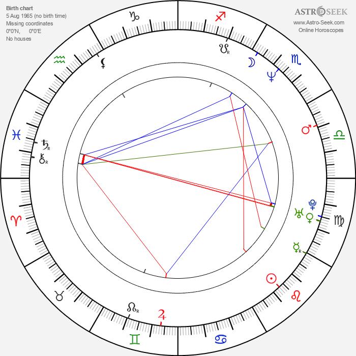 Tara Karsian - Astrology Natal Birth Chart
