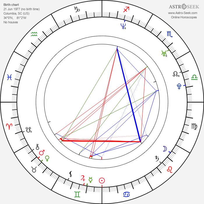 Tara Killian - Astrology Natal Birth Chart