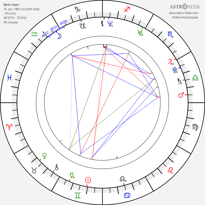 Tara Lipinski - Astrology Natal Birth Chart