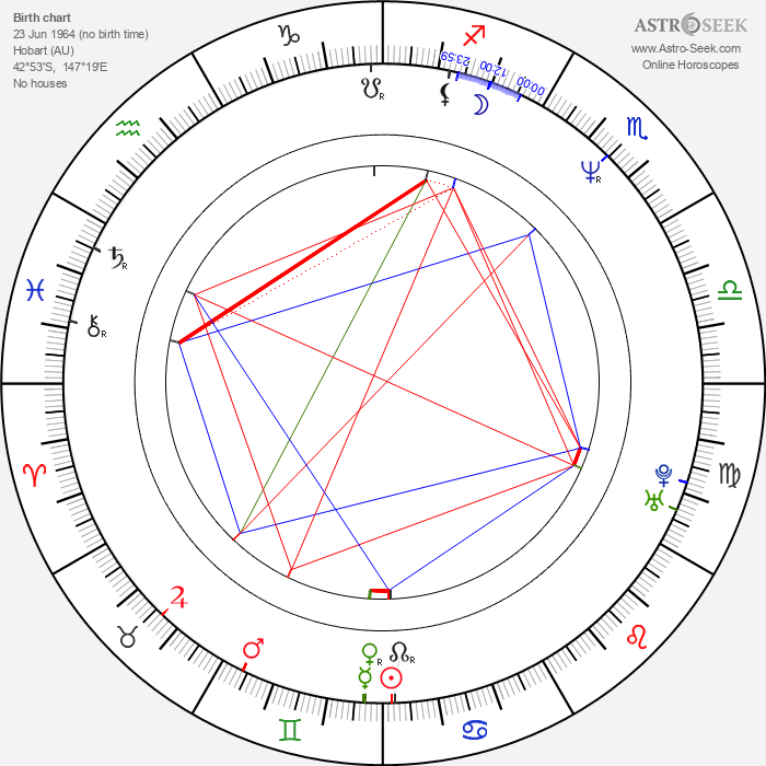 Tara Morice - Astrology Natal Birth Chart