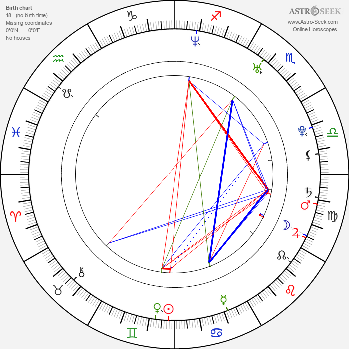 Tara Platt - Astrology Natal Birth Chart