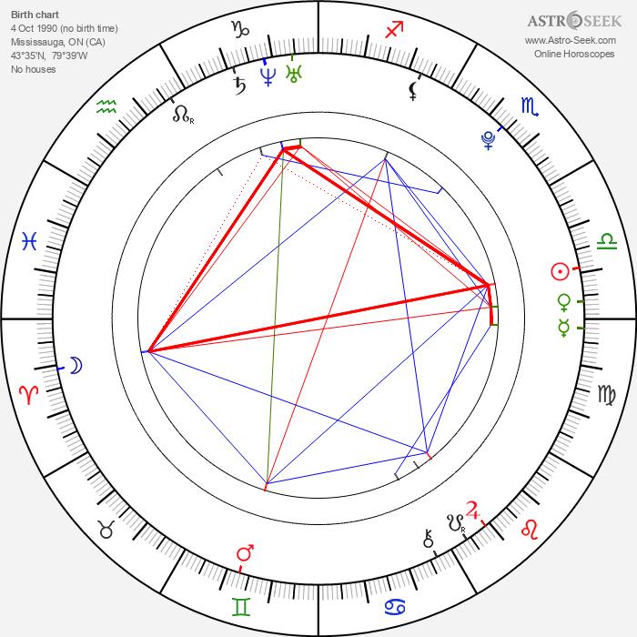 Tara Shelley - Astrology Natal Birth Chart