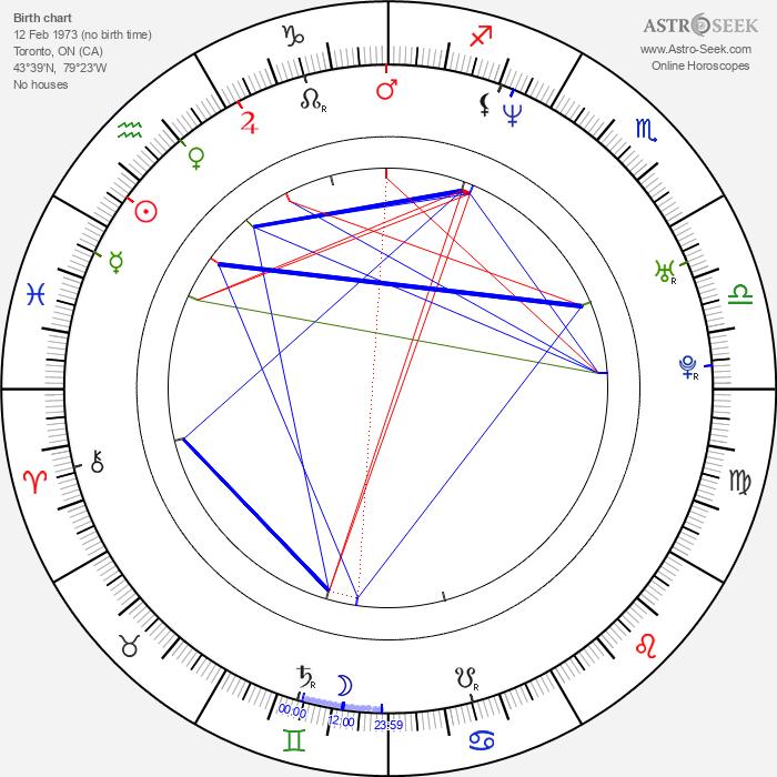 Tara Strong - Astrology Natal Birth Chart