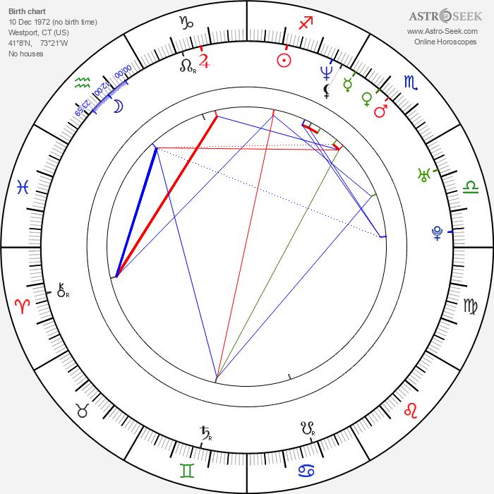 Tara Subkoff - Astrology Natal Birth Chart