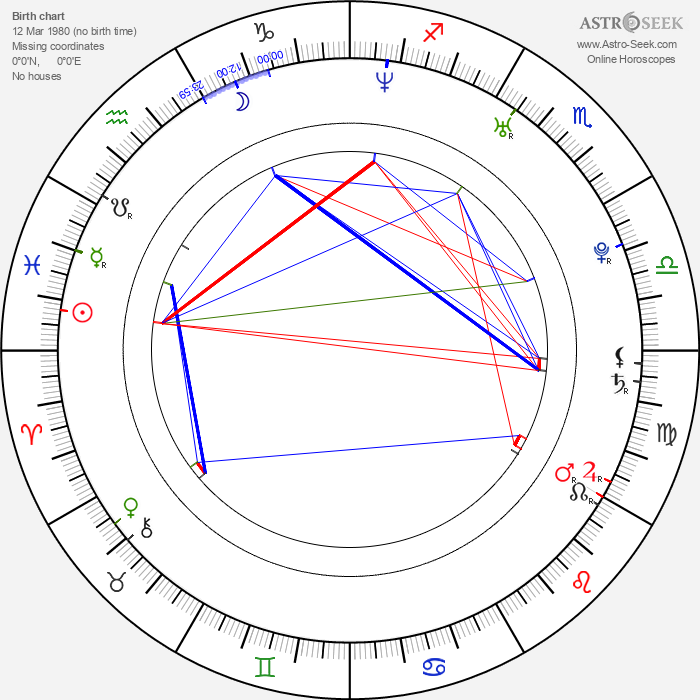 Tara - Astrology Natal Birth Chart