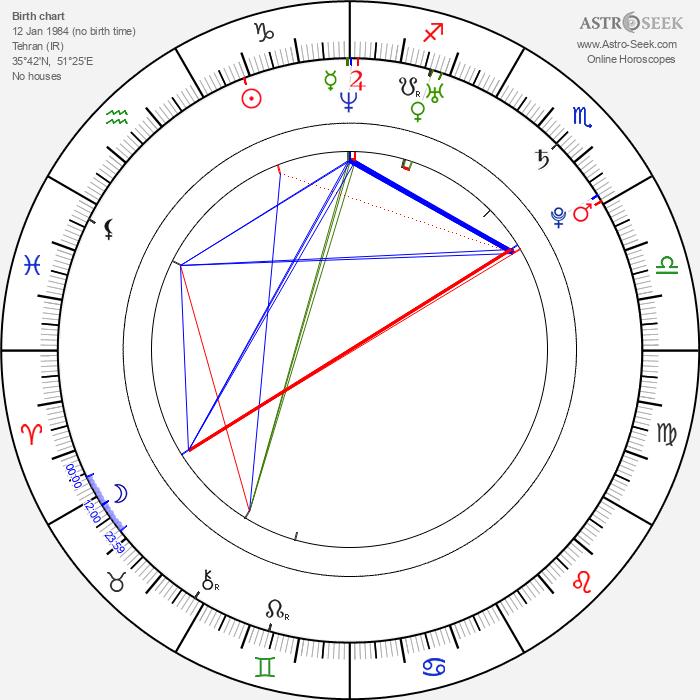 Taraneh Alidoosti - Astrology Natal Birth Chart