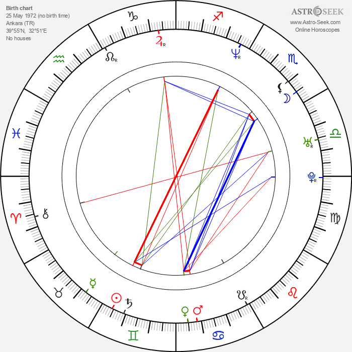 Tardu Flordun - Astrology Natal Birth Chart
