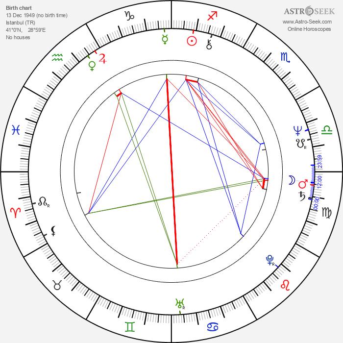 Tarik Akan - Astrology Natal Birth Chart