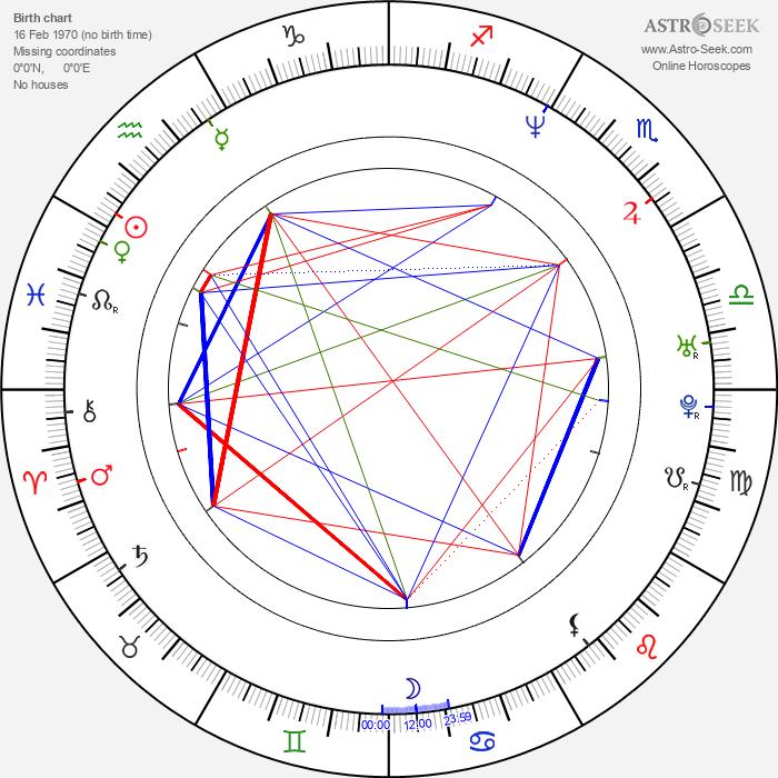 Tarita Virtue - Astrology Natal Birth Chart