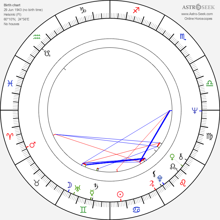 Tarja Cronberg - Astrology Natal Birth Chart