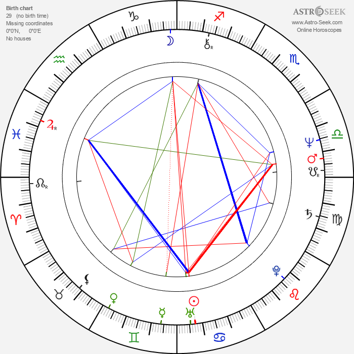 Tarja Keinänen - Astrology Natal Birth Chart