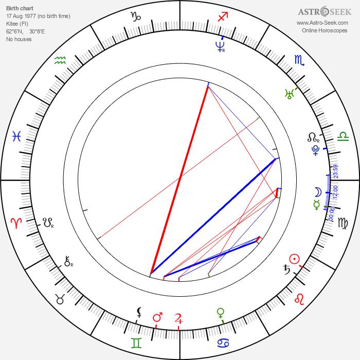Tarja Turunen - Astrology Natal Birth Chart