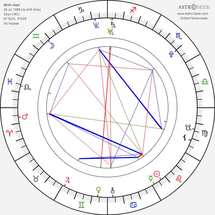 Tarjei Bø - Astrology Natal Birth Chart
