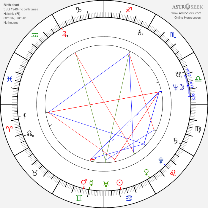 Tarleena Sammalkorpi - Astrology Natal Birth Chart
