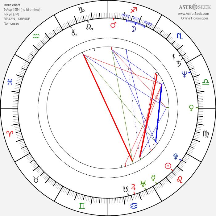 Taró Suwa - Astrology Natal Birth Chart