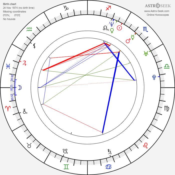 Tarô Yamamoto - Astrology Natal Birth Chart