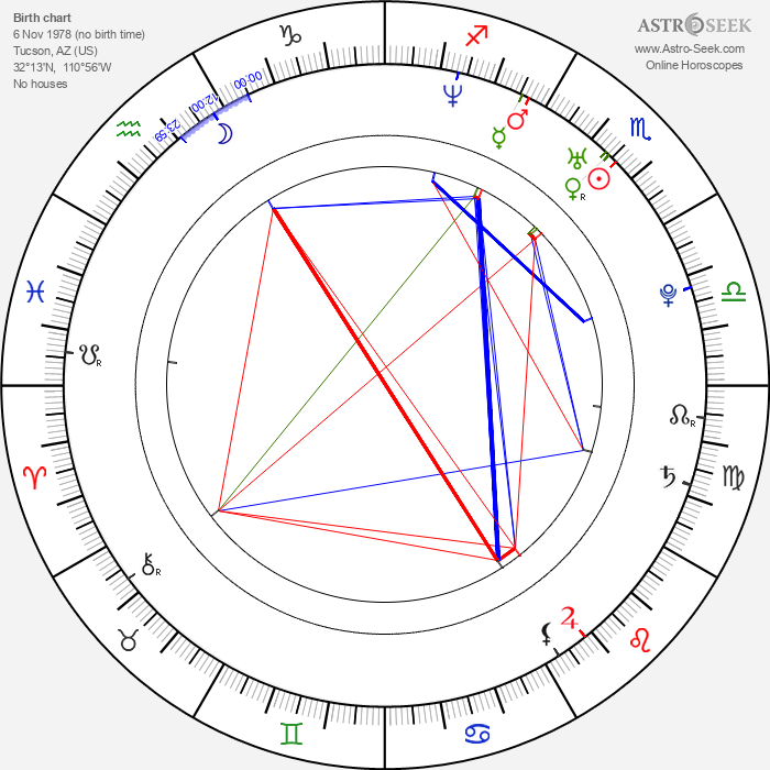Taryn Manning - Astrology Natal Birth Chart