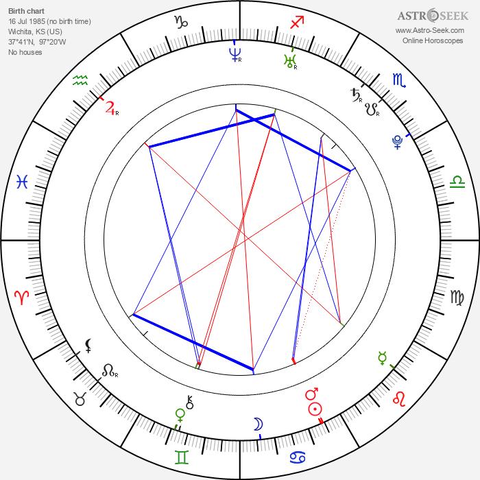 Taryn Southern - Astrology Natal Birth Chart