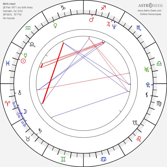 Tasha Smith - Astrology Natal Birth Chart