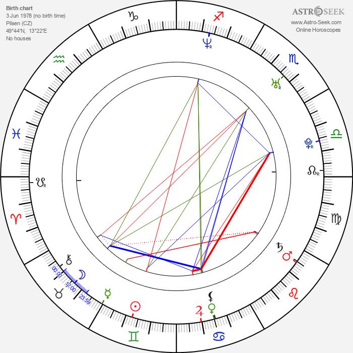 Taťána Kupcová - Astrology Natal Birth Chart