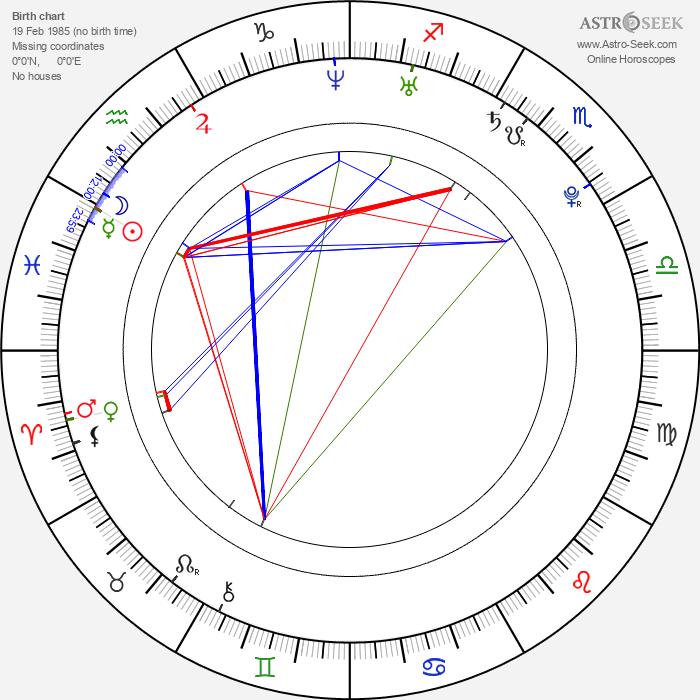 Tatanka Means - Astrology Natal Birth Chart