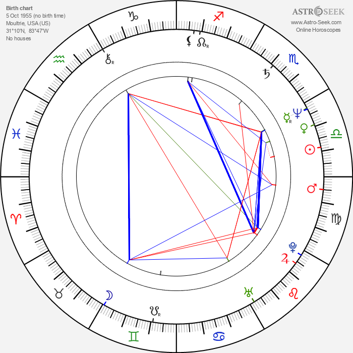 Tate Armstrong - Astrology Natal Birth Chart