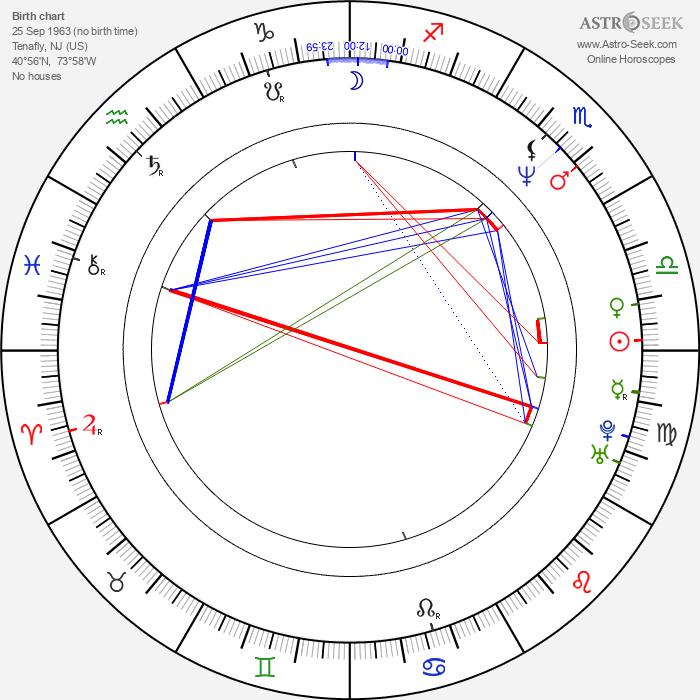 Tate Donovan - Astrology Natal Birth Chart