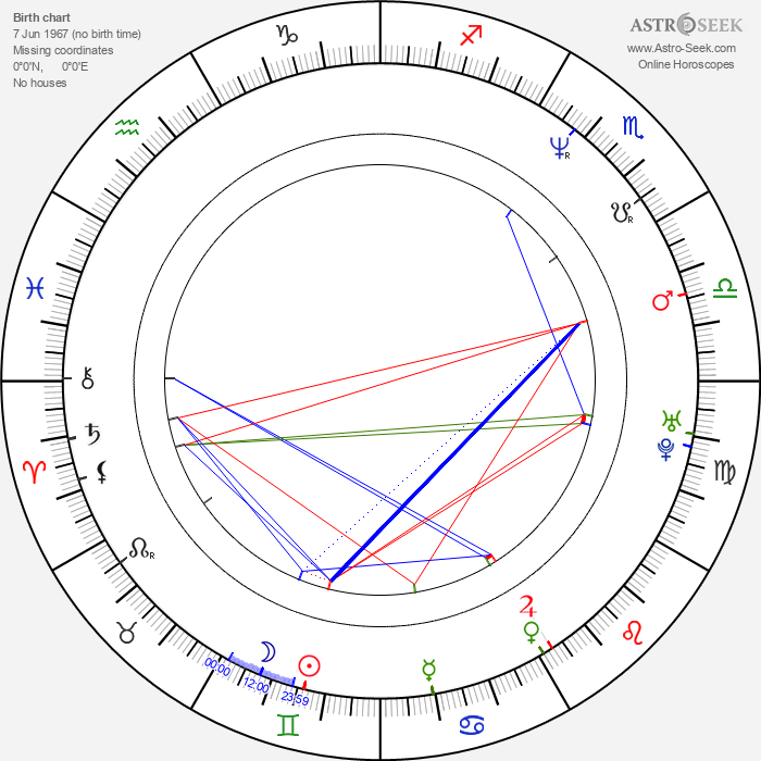 Tatiana Astengo - Astrology Natal Birth Chart
