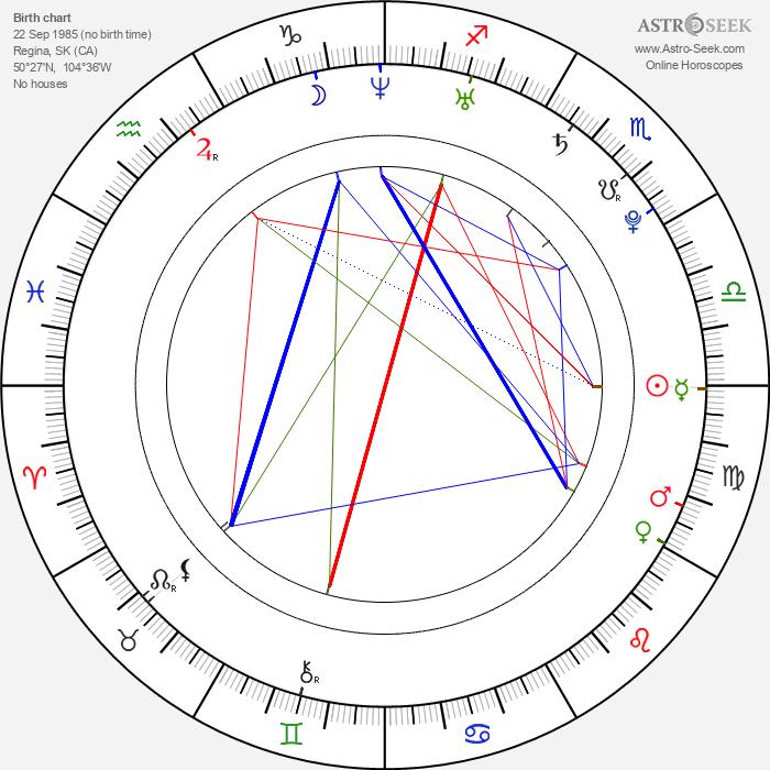 Tatiana Maslany - Astrology Natal Birth Chart