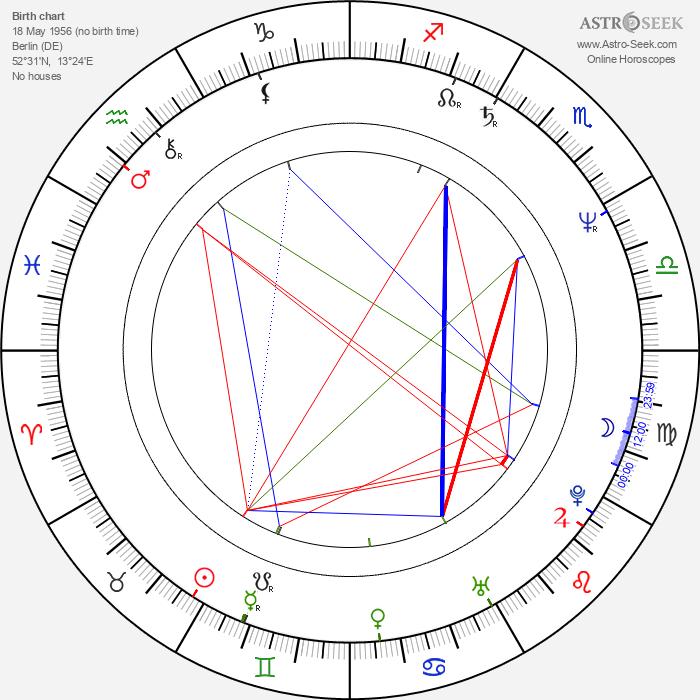 Tatjana Blacher - Astrology Natal Birth Chart